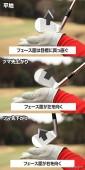 傾斜によって実際のフェースの向きが変化する。この向きが出球の方向に影響するが、球筋を決定づけるということではない